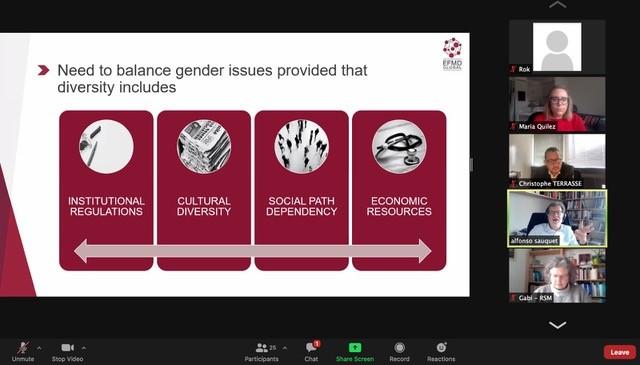 Training on Raising Gender Awareness – 1